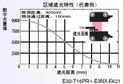 E32系列 特色 37