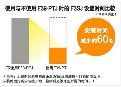 F3SJ系列 特点 37