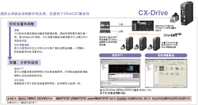 CX-One Ver.4 特点 76