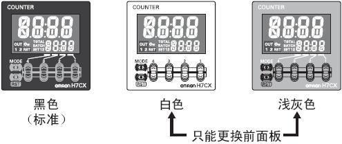 H7CX-A□-N 特点 10