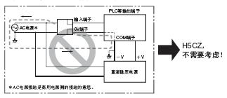 H5CZ 特点 10 H5CZ_Features3