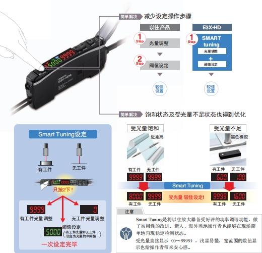 E3X-HD 特点 10