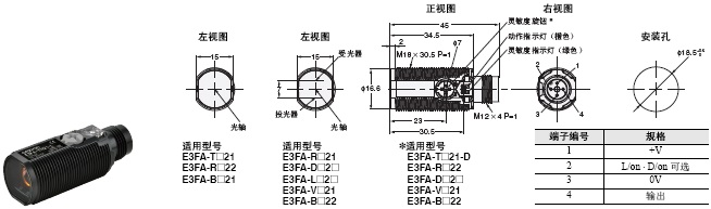 E3FA / E3RA / E3FB 外形尺寸 3