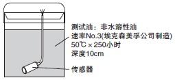 E2E (小径型) 额定值 / 性能 4