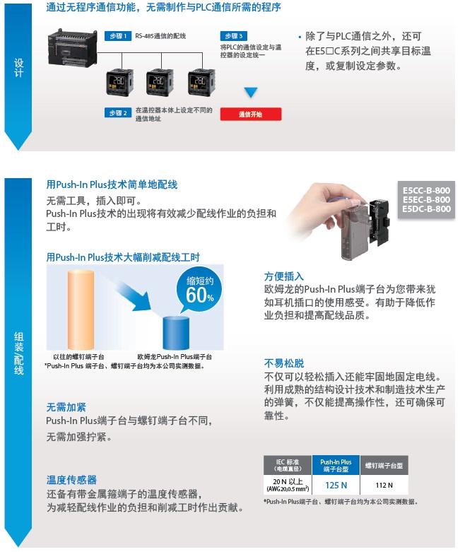E5DC-800/E5DC-B-800 特点 16