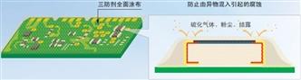 E5CC, E5EC-850 / 860 特点 2