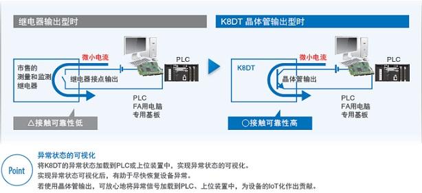 K8DT-VS 特点 15