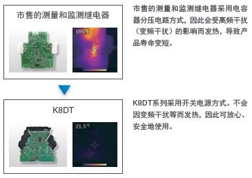 K8DT-VS 特点 19