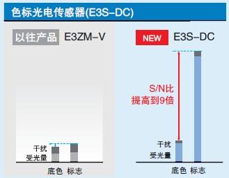 E3S-DC 特点 7