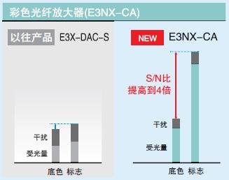 E3NX-CA 特点 7