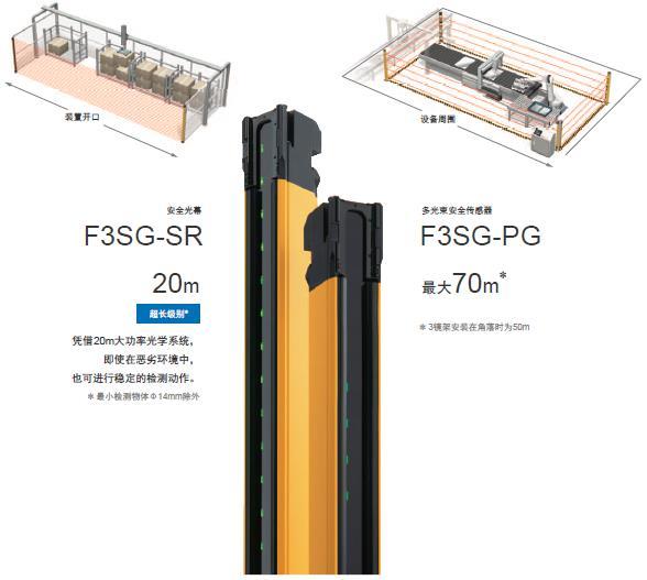 F3SG-SR/PG 系列 特点 10