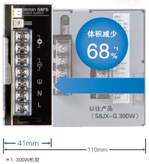 S8FS-G 特点 7