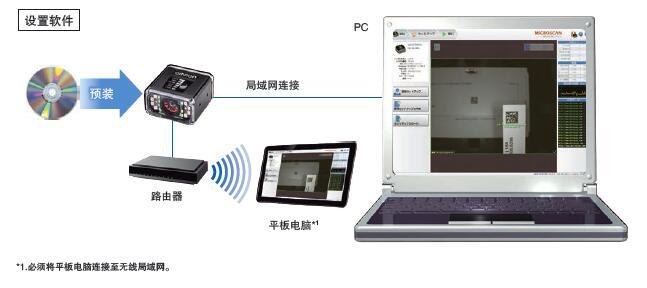 MicroHAWK V430-F/V420-F系列 特点 5