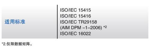 MicroHAWK V430-F/V420-F系列 特点 7