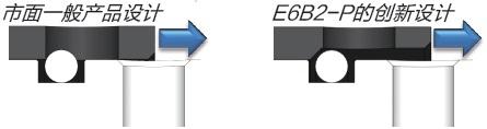 E6B2-P 特点 5