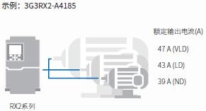 3G3RX2 特点 13