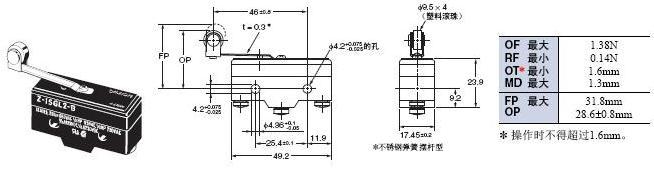 Z 外形尺寸 25 Z-15GL2-B_Dim