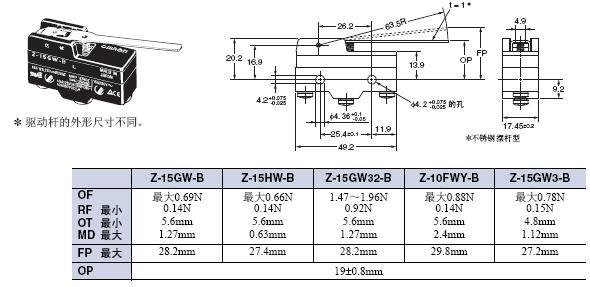 Z 外形尺寸 29 Z-15GW-B_Dim