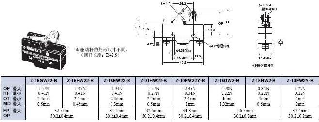 Z 外形尺寸 37 Z-15GW22-B_Dim