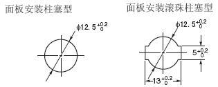 Z 外形尺寸 3 Z_Mounting2