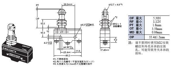 Z 外形尺寸 69 Z-15GQ2255_Dim