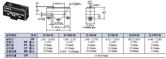 Z 外形尺寸 10 Z-15G-B_Dim