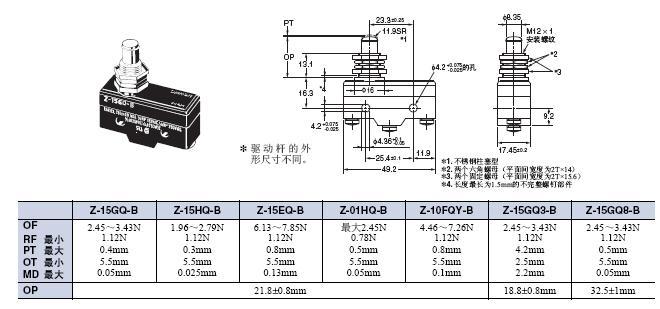 Z 外形尺寸 16 Z-15GQ-B_Dim
