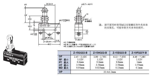 Z 外形尺寸 19 Z-15GQ22-B_Dim