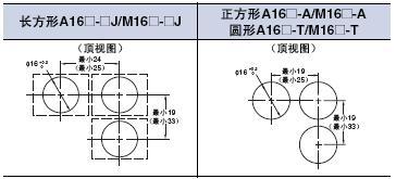 A16 外形尺寸 26 A16_Panel Cutouts1
