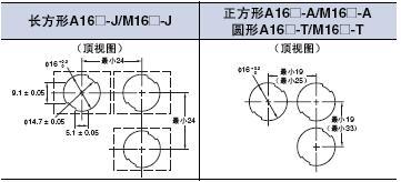 A16 外形尺寸 27 A16_Panel Cutouts2