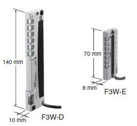 F3W-E 特点 2 F3W-E_Features1