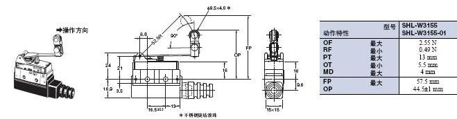 SHL 外形尺寸 22 SHL-W3155_Dim