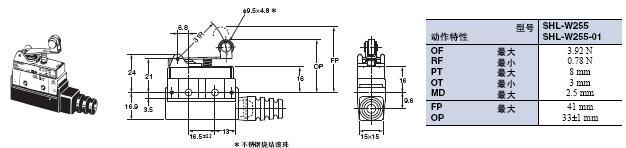 SHL 外形尺寸 16 SHL-W255_Dim