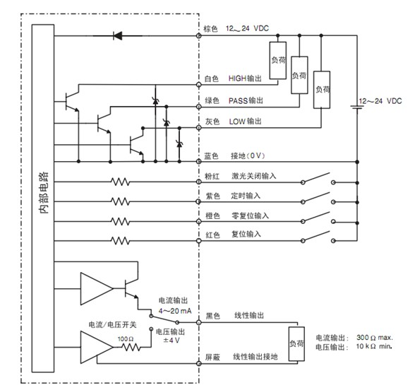 zx-lda11-n放大器接线图