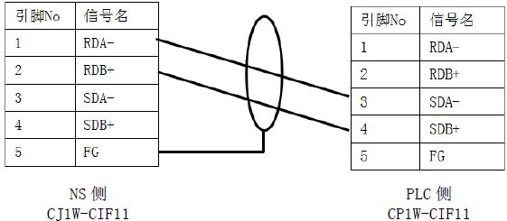 c.rs485 接线方式